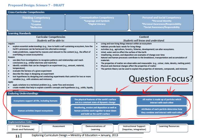 Sc 7 - Question Focus1