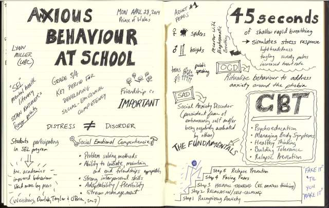 Anxious Behaviour WS - Lynn Miller