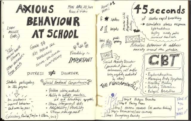 Anxious Behaviour WS - Lynn Miller